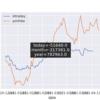 株式 日次損益 2021-04-21