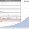 日本銀行によるETF/J-REITの買入れ並びにETF貸付け推移(開始来~2021年1月迄)