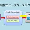PowerShell Oracleデータベースを操作しろ!#2
