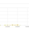 「フリーブックスの代わりのサイト」として弊ブログのURL貼ってみた結果