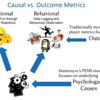 海外のゲーム分析で用いられている PENS (The Player Experience of Need Satisfaction) モデル