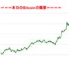 ■本日の結果■BitCoinアービトラージ取引シュミレーション結果(2017年8月31日)
