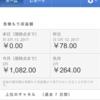 googleアドセンスの収益