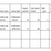 【スマートテニスセンサー】開発日記〜DBからショットデータの平均を表示する〜