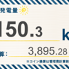 9/8〜9/14の総発電量は427.9kWh(目標比71%)でした