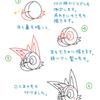 ケモノの顔を描いてみよう! デフォルメ編