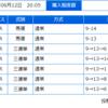 【2019年6月12日】関東オークス◎ローザノワール