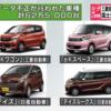 三菱自動車の燃費不正、試験データは25年前から改ざんか!?