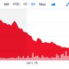 投資を検討している株一覧-ver1.9 2017年12月時点