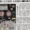 武漢ウイルスの進化と並行する侵攻作戦…