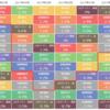 10月の資産クラス別リターン1位は 国内株式:+5.4%