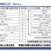 COVID-19:神奈川県の「入院優先度判断スコア」について