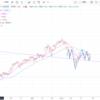 株式トレードポジション報告(20210327)