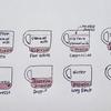 ラテとカプチーノの違いわかりますか??オーストラリアのコーヒー
