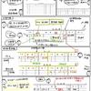 簿記きほんのき128 主要簿(仕訳帳と総勘定元帳)