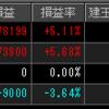 株じろう2019年1月15日(火)引け時点の株売買ポジション
