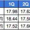 【Bリーグ】島根スサノオマジックの強さは終盤のディフェンスにあった