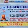 東京医科大学の女性差別入試が許せない!女性が働きやすい環境を整えることはしない日本の医学界に疑問