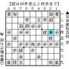 藤井七段、竜王戦5組優勝 【魅せる寄せ】