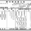 NSファーファ・ジャパン株式会社 第59期決算公告