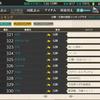 【艦これ】5月作戦最終観測戦果