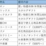 株主優待おすすめ 厳選10銘柄!【2020年】