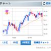 中国生活 7.日本円から中国元への両替手数料を計算してみた 中国工商銀行 編