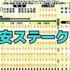平安ステークス コラボ予想!の巻