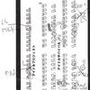 アイドルプロジェクト10&iDOL SURVIVAL 7 帰還速報