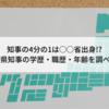 知事の4分の1は○○省出身!? 都道府県知事の学歴・職歴・年齢を調べてみた