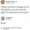 大混迷のアメリカ大統領選挙!アメリカ国民の本音とは?