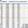 都筑区のコロナウィルス陽性者数(2021.02.05)
