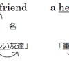 【高校英文法をやり直したい人必見】「関係代名詞の基本」を丁寧に解説!