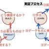 フロー効率性とリソース効率性について(QCDのトレードオフなんて本当は無かったんだ)