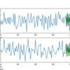 多変量時系列・GluonTSの動作確認(2019年10月17日)