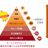 ナンパと仕事で使える脳科学:学習効果のピラミッド~覚えるためにはアウトプットが大事~