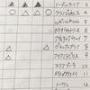 4/7 桜花賞