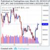 仮想通貨の明暗が決まるかもしれないG20が開幕、コインチェックはモネロなど匿名通貨3種類の扱いを中止に?