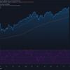 2021-7-28 週明け米国株の状況