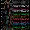 【ラジオNIKKEI賞】データまとめ
