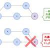 Gitのマージ概要および、共通の分岐元を持たないブランチ同士のマージ(割としょうもない話)