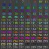 pythonから書式制御文字でターミナルに色付けする