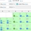 【マラソン3:40】2/20~26