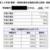【情報処理技術者試験】H31春SC(情報処理安全確保支援士試験)挑戦記