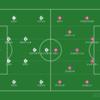 【動かし仕留める。劇場ジルー】 UEFA チャンピオンズリーグ  セビージャ vs チェルシー