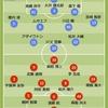 J1リーグ 第15節 浦和レッズ(H) vs ジュビロ磐田(A) チームに活を入れられるのは誰?