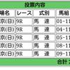 福島牝馬ステークス(G3)予想結果と日曜日の馬券勝負