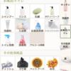 【スマホアプリ】家族で買い物リストを共有できるアプリ『買うものかご』