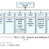 ソフトウェア品質から見るオブジェクト指向の必要性