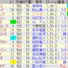 第9回みやこステークス(GIII)
